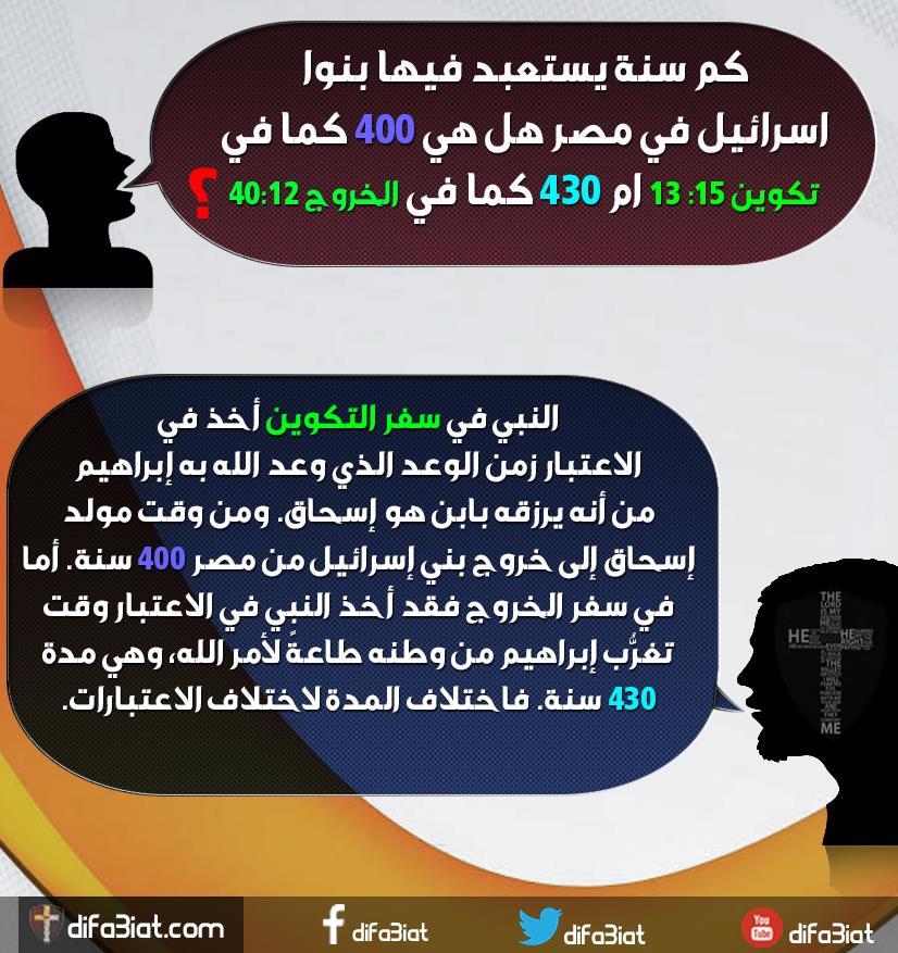 رد في صورة: كم سنة يستعبد فيها بنوا إسرائيل في مصر؟ هل 400 أم430؟