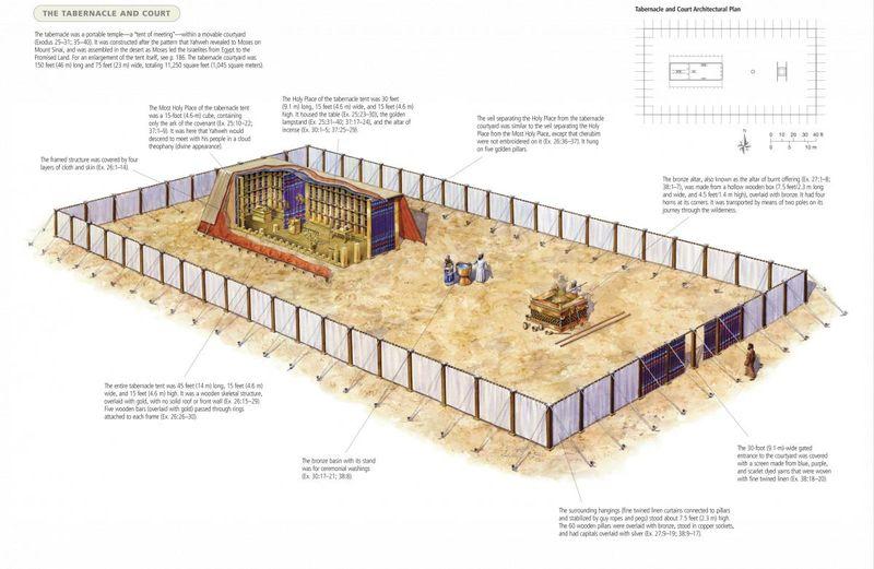 خيمة الشهادة مسكن الله مع شعبه - دراسة موجزة الجزء الأول تمهيد