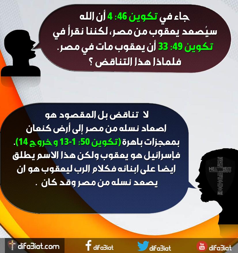 هل صعد يعقوب من مصر كما قال له الرب أم أنه مات فيها ولم يصعد؟