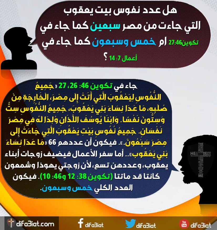 كم عدد أنفس بيت يعقوب التي جاءت من مصر 70 أم 75؟
