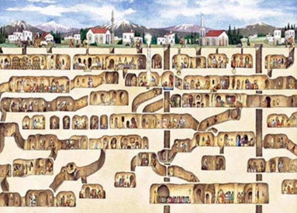 تركى يعثر على مدينة تاريخية أثرية أسفل منزله، بها كنيسة ومدرسة وأماكن لتخزين المياه
