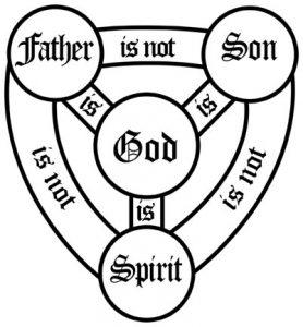 السؤال 94 (الأقانيم والتثليث) هل روح القدس افضل من الإبن؟