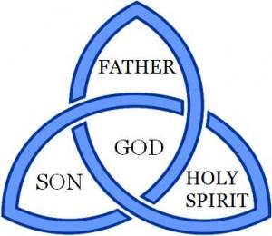 مشكلة الخلط بين اقنومي الكلمه و الروح القدس (الخريستولوجي و البنفماتولوجي)