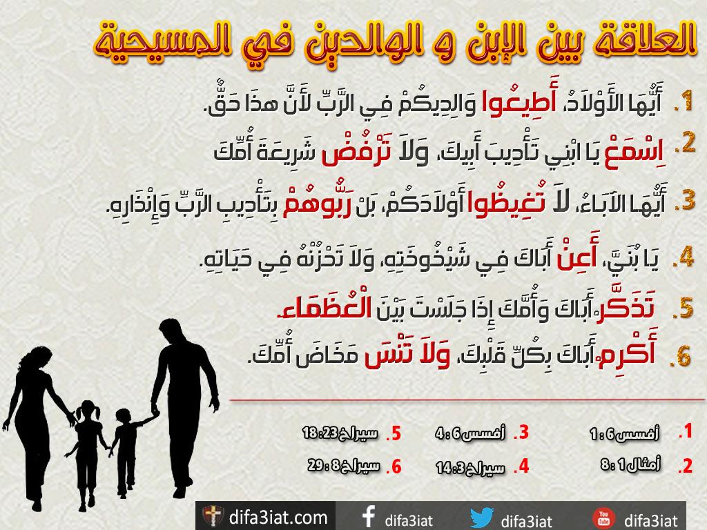 العلاقة بين الإبن والوالدين في المسيحية