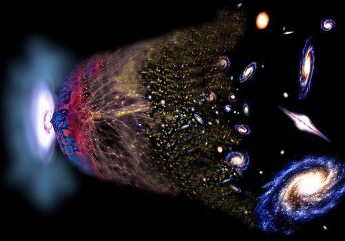 برهان علم الكونيات : الإنفجار العظيم - لي ستروبل جـ1