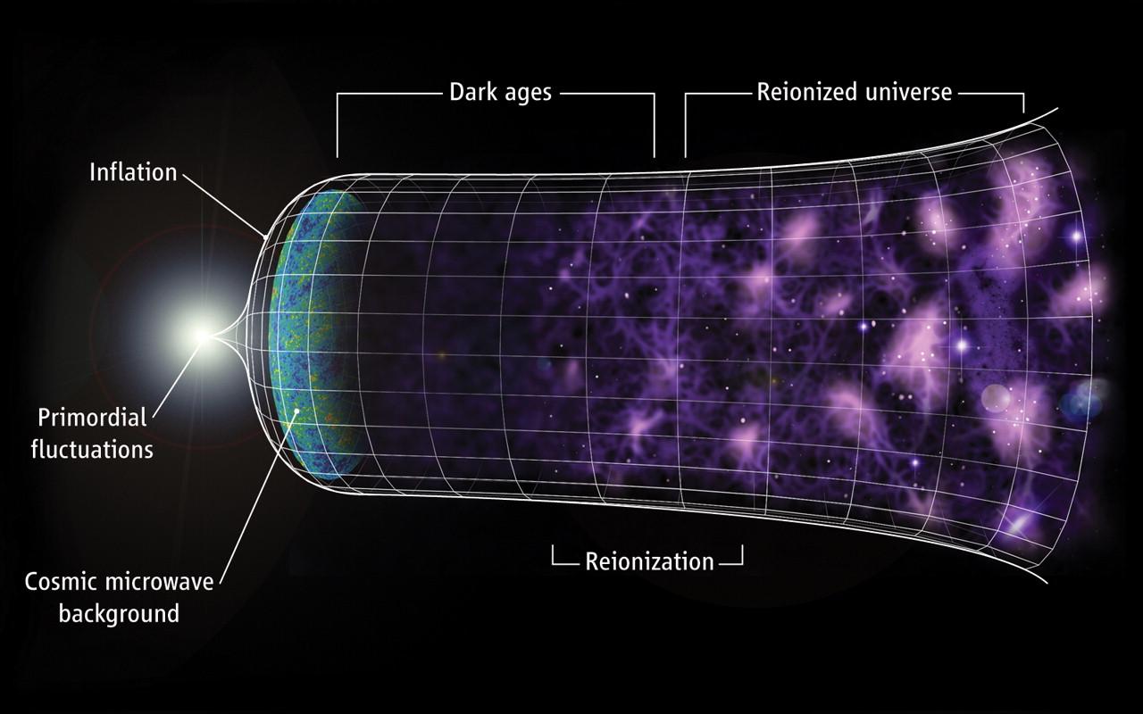 برهان علم الكونيات : الإنفجار العظيم - لي ستروبل جـ2