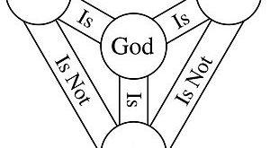 كتاب شهادات آباء ما قبل نيقية للثالوث القدوس Testimonial (evidence) of the Early Church Fathers (ECF) Ante Nicene Fathers - to the Holy Trinity